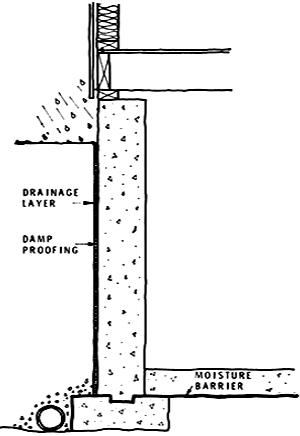drain tiles perimeter drains waterproofing victoria bc pacific